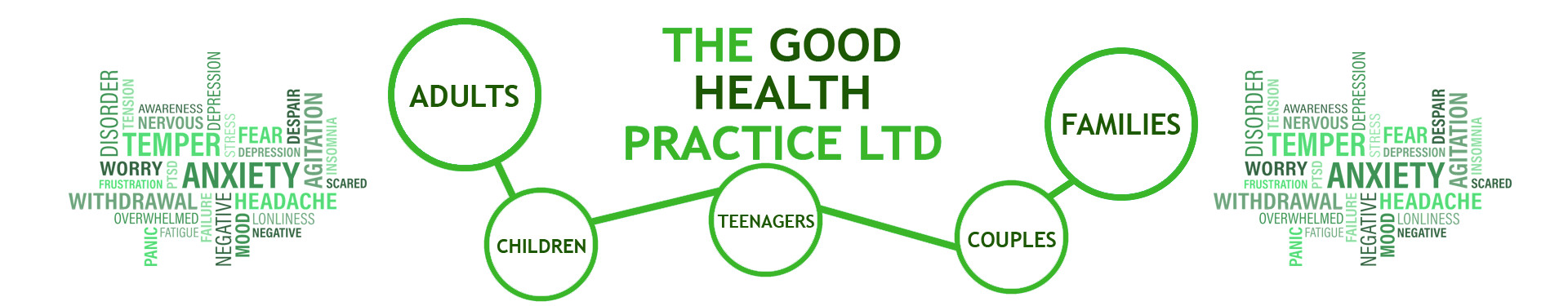 Services The Good Health Practice Limited